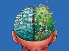 Мышечный невроз симптомы лечение. Невроз. Причины, симптомы и лечение патологии